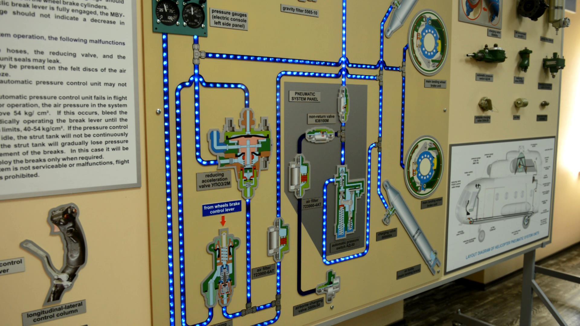 Интерактивные учебные стенды по системам вертолетов