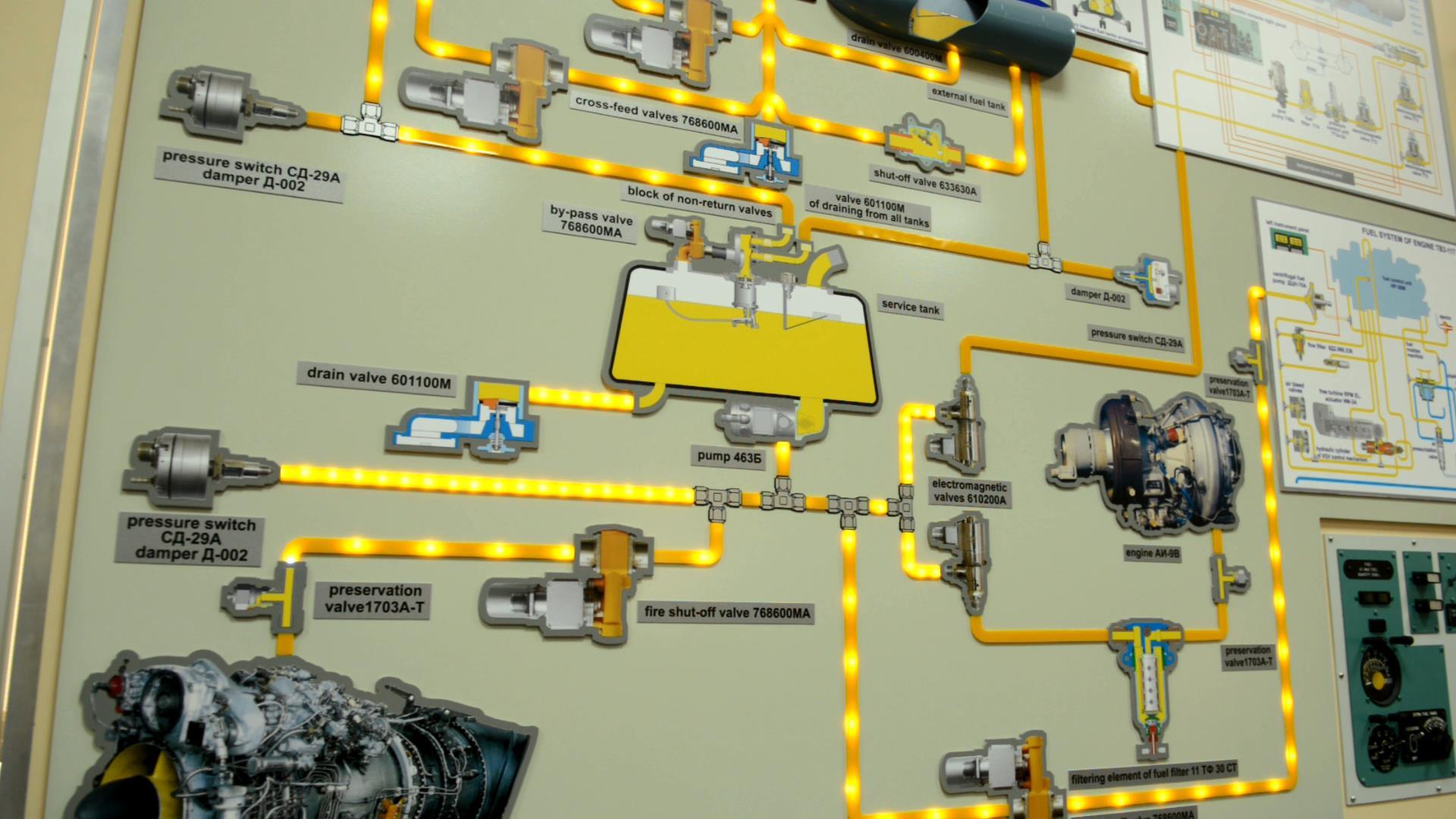 Інтереактивні навчальні стенди систем геліпкотерів Мі-8 Мі-17